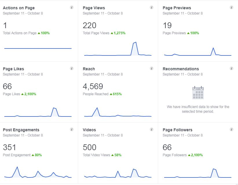 Twitch Channel Growth The Ultimate Guide -
